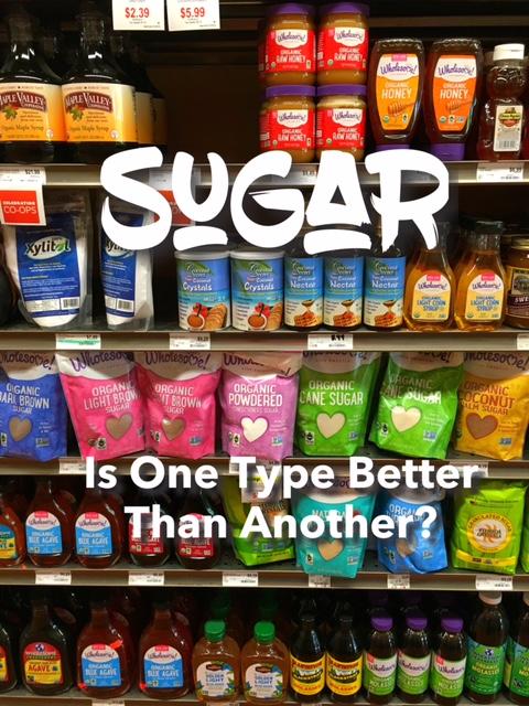 A Sweet Breakdown on Sugars (An Excerpt)